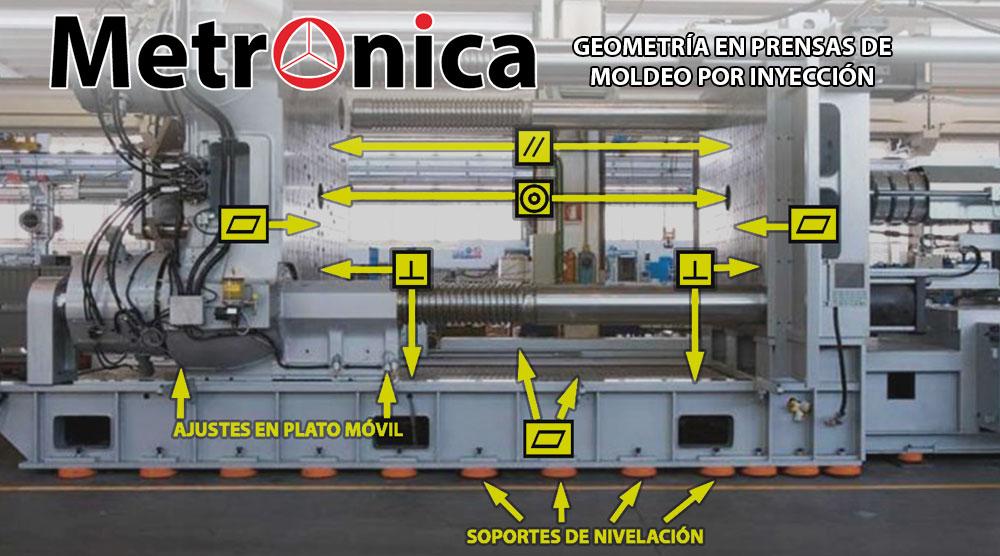 Puntos de control y corrección geométrica en máquinas de moldeo por inyección